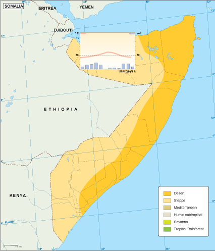 Somalia climate map | Order and download Somalia climate map