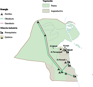 Kuwait Economic map