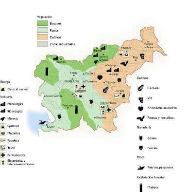 Slovenia Economic map